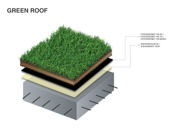 green-roof-products
